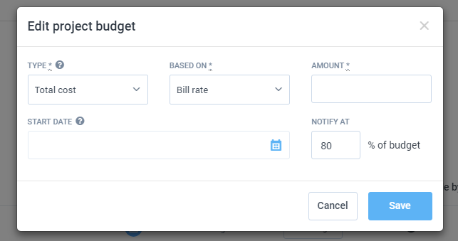project budgets